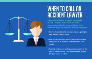 When to call accident lawyer infographic