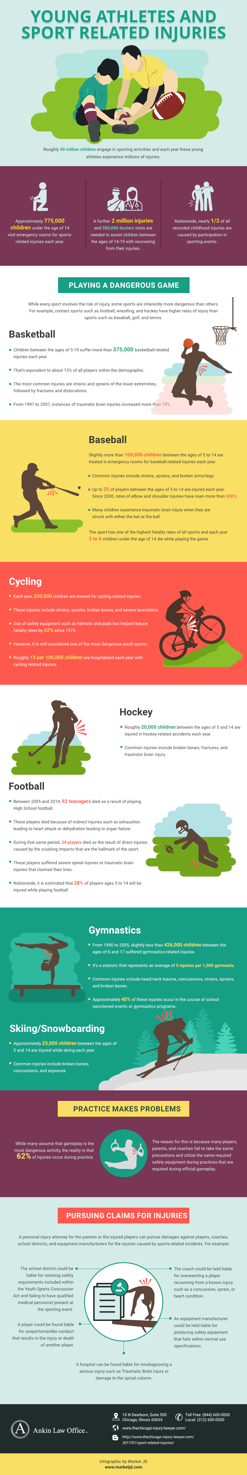 infographic_Sport-Related-Injuries