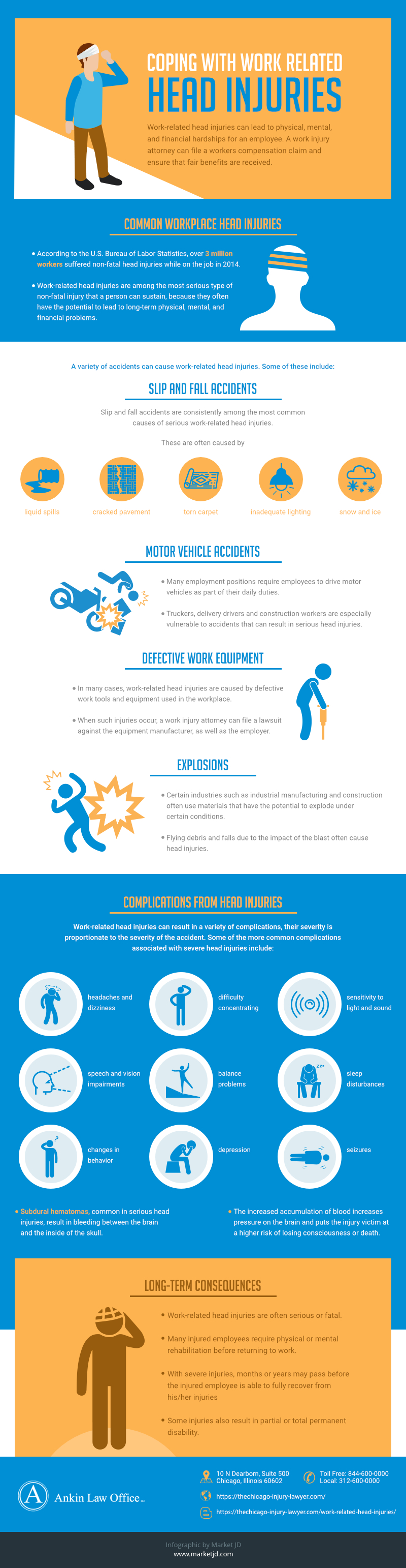 Coping With Work-Related Head Injuries_infographic