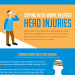 Work-Related Head Injuries_infographic