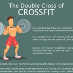 The Double Cross of Crossfit thumbnail_The Double Cross of Crossfit_Best Personal Injury Attorney