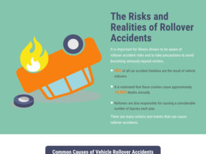 Rollover Accidents_Car Accident Lawyer