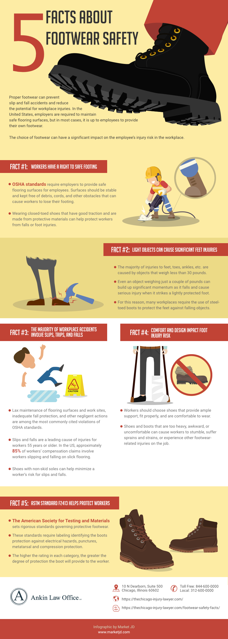 5 Facts About Footwear Safety