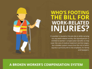 If a worker is injured at the job site